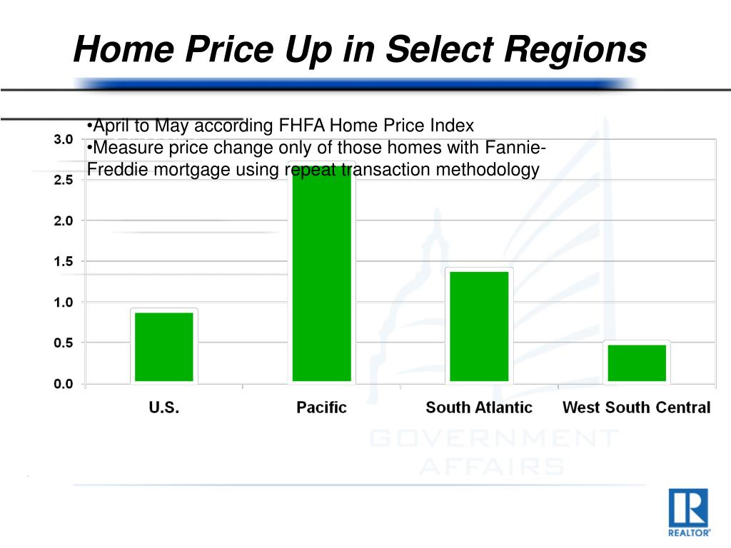 Home Price Up in Select Regions