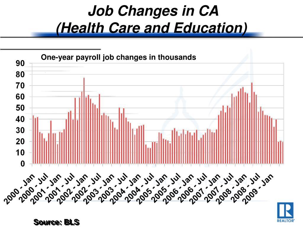 Job Changes in CA