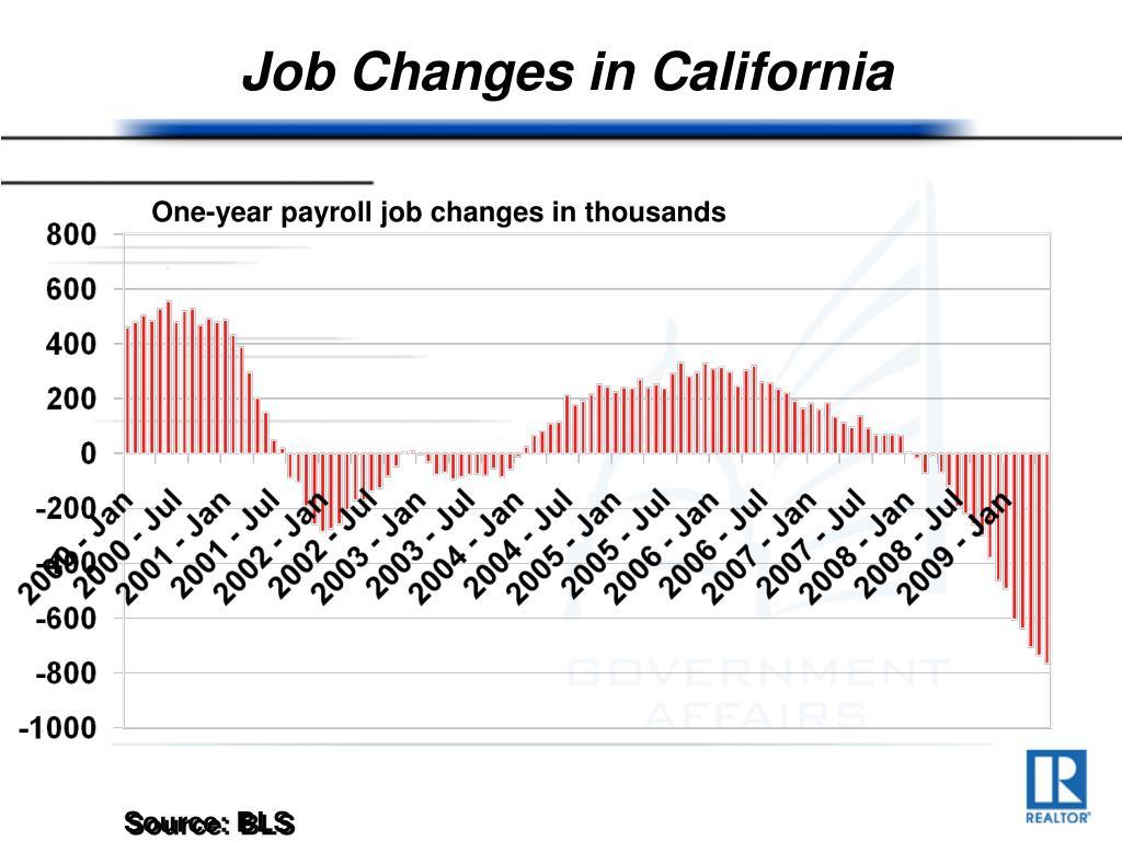 Job Changes in California