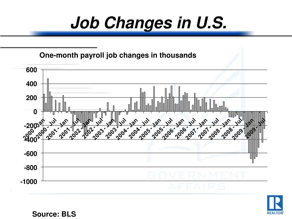 Job Changes in U.S.