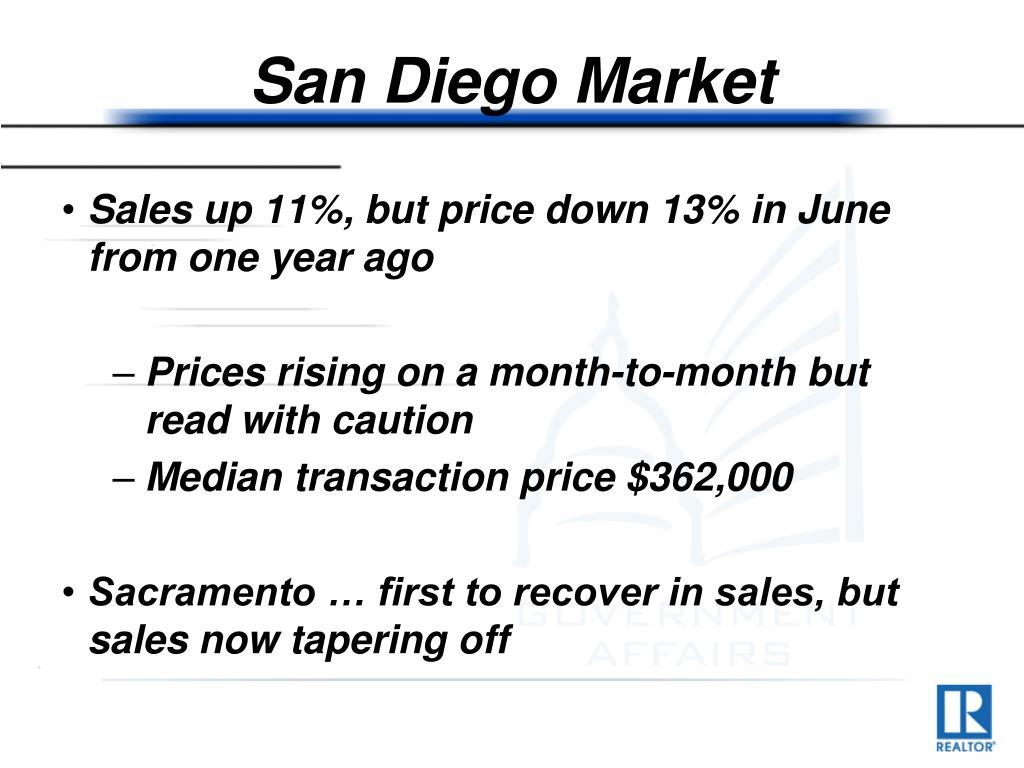 San Diego Market
