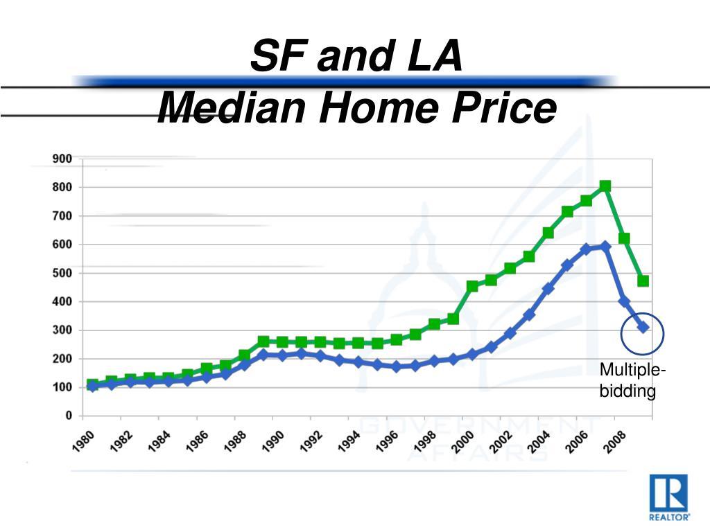 SF and LA