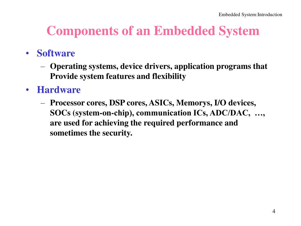Components of an Embedded System