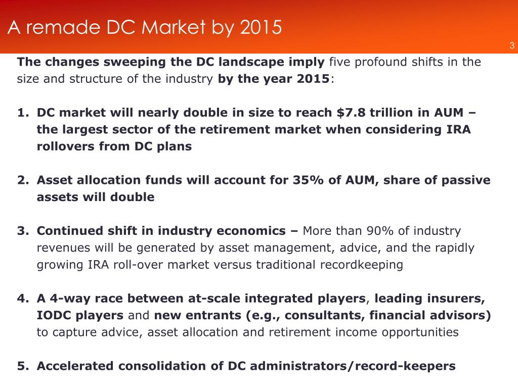 A remade DC Market by 2015