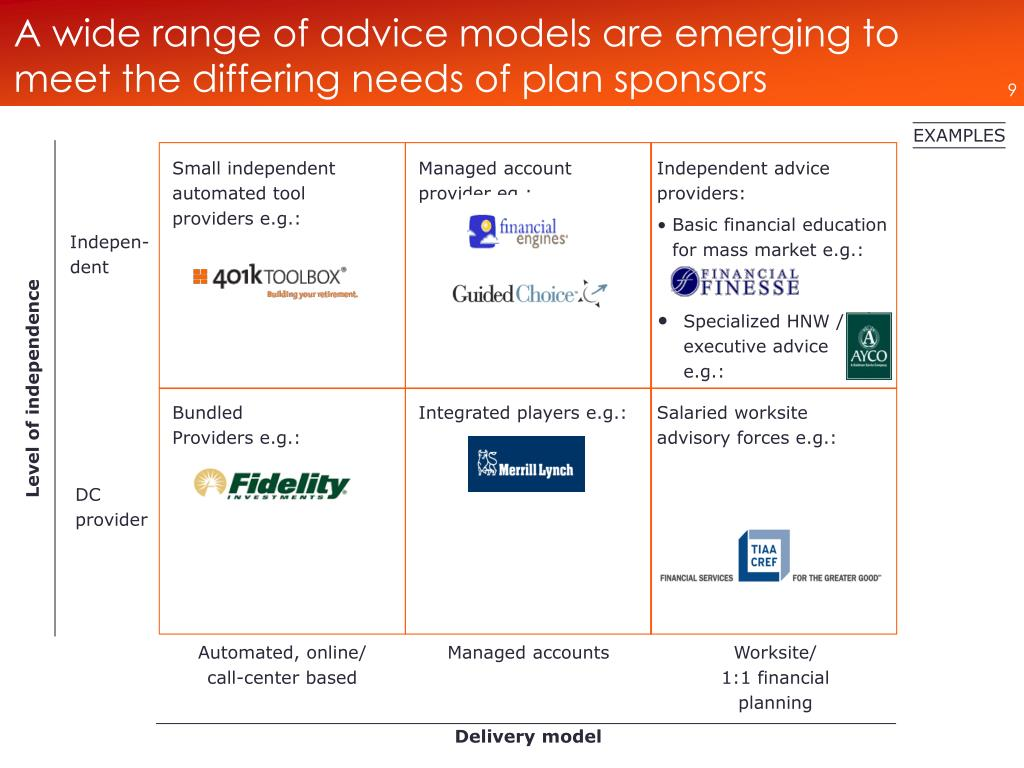 A wide range of advice models are emerging to meet the differing needs of plan sponsors