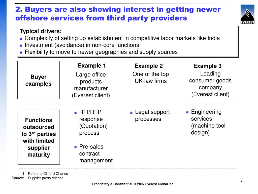 2. Buyers are also showing interest in getting newer offshore services from third party providers