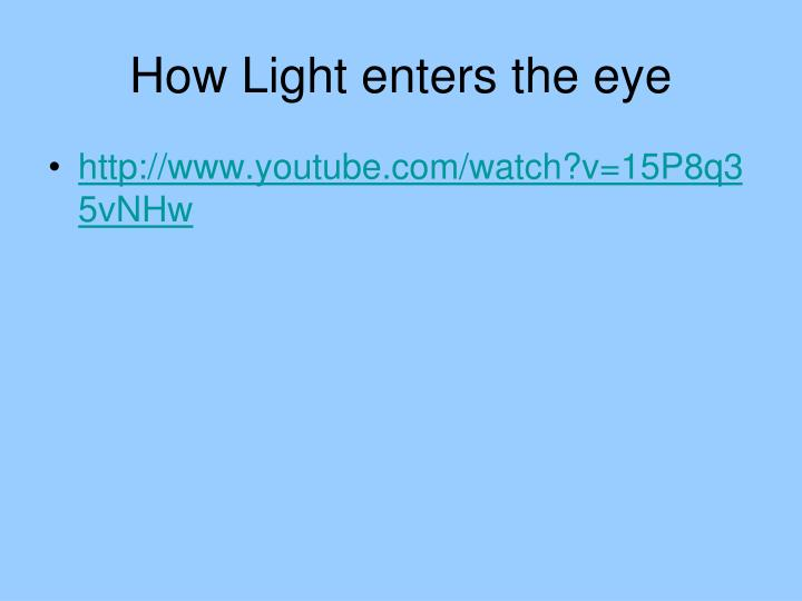 How Light enters the eye