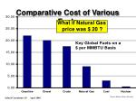comparative cost of various fuels
