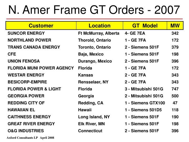 N. Amer Frame GT Orders - 2007