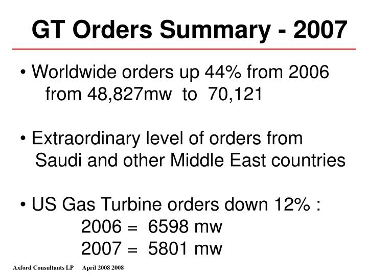 GT Orders Summary - 2007