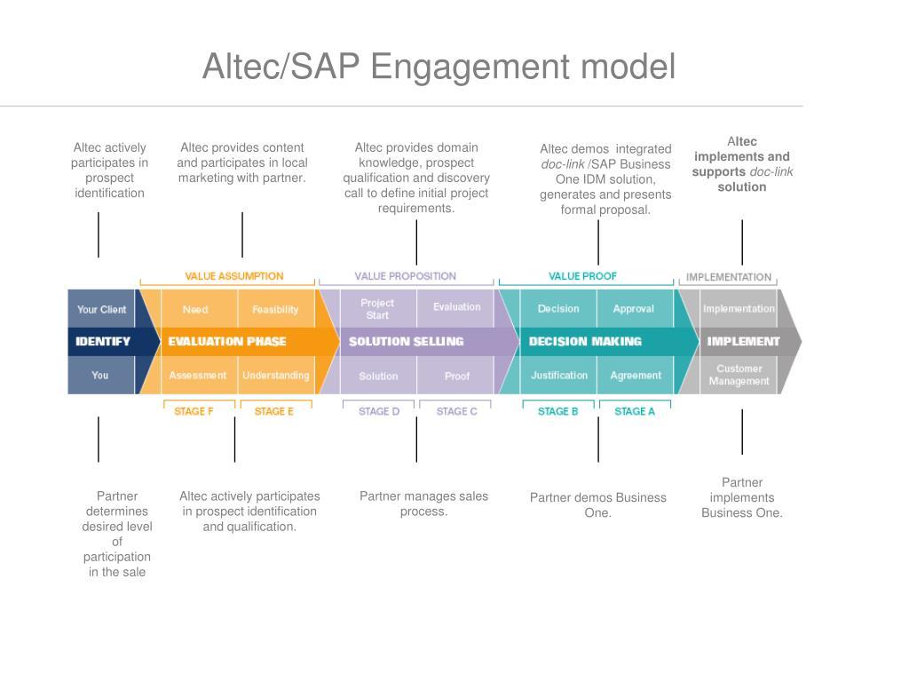 Altec/SAP Engagement model