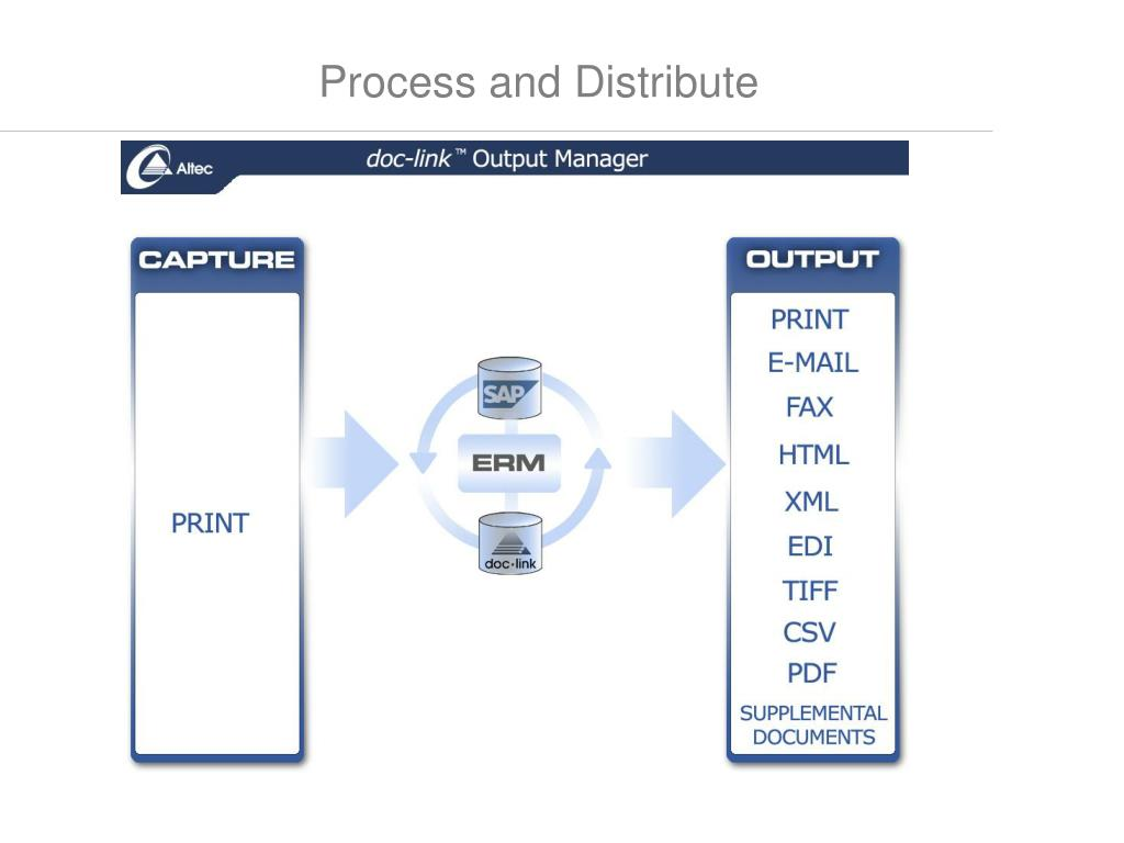 Process and Distribute