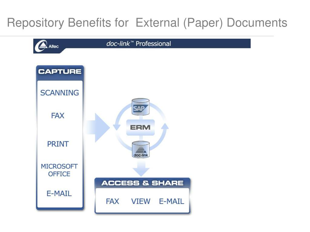 Repository Benefits for  External (Paper) Documents