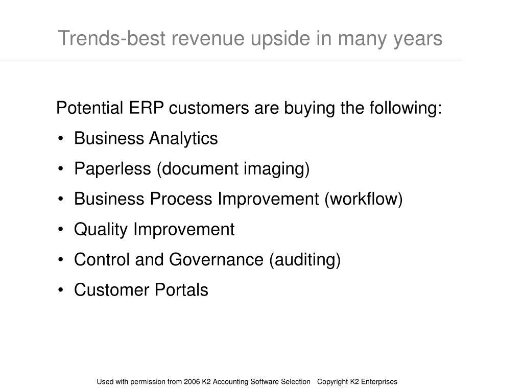 Trends-best revenue upside in many years
