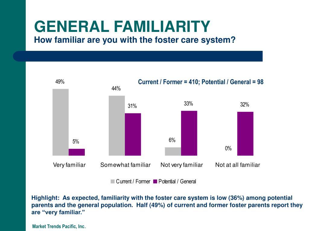 GENERAL FAMILIARITY