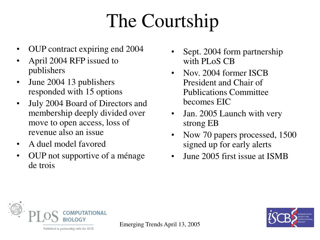 OUP contract expiring end 2004
