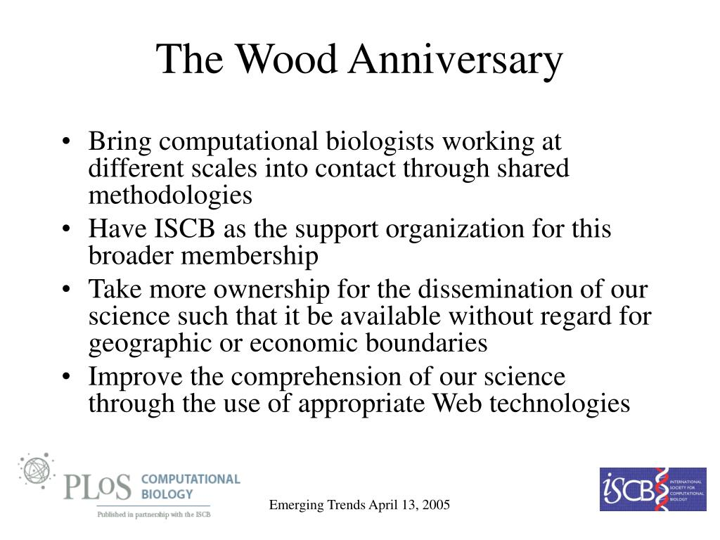 The Wood Anniversary