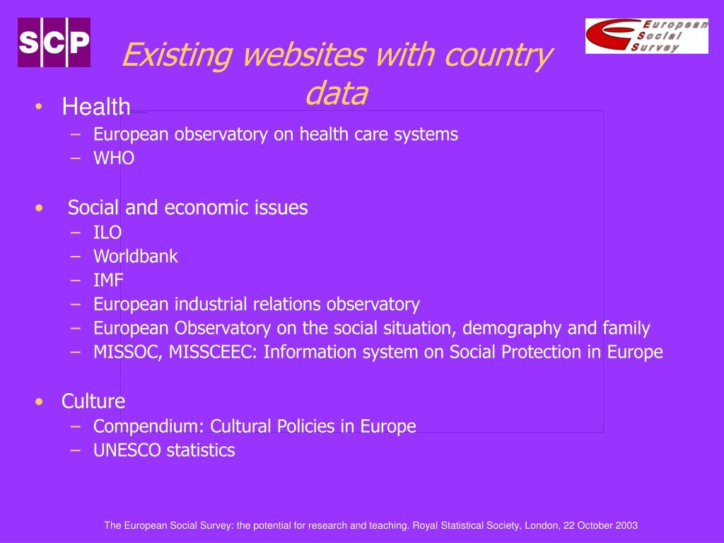 Existing websites with country data