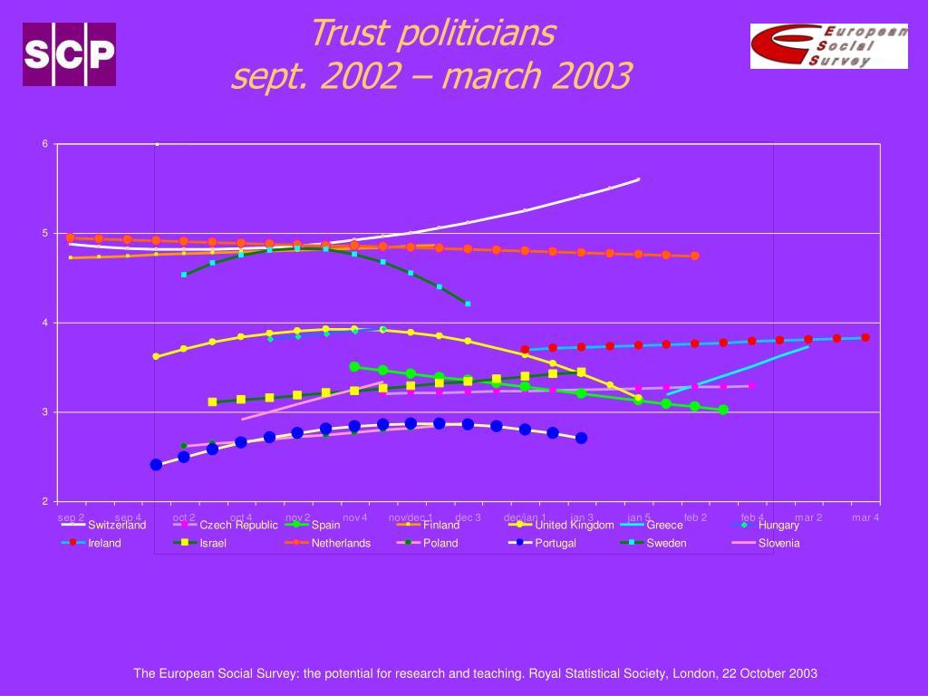Trust politicians