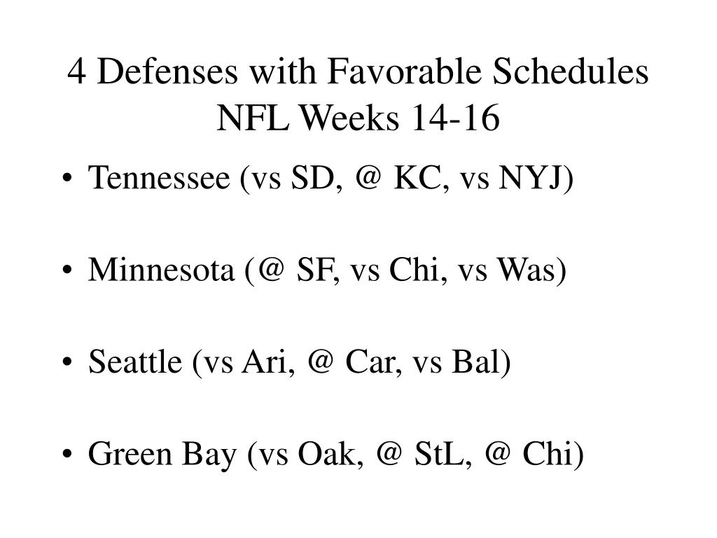 4 Defenses with Favorable Schedules NFL Weeks 14-16