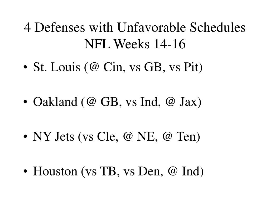 4 Defenses with Unfavorable Schedules NFL Weeks 14-16