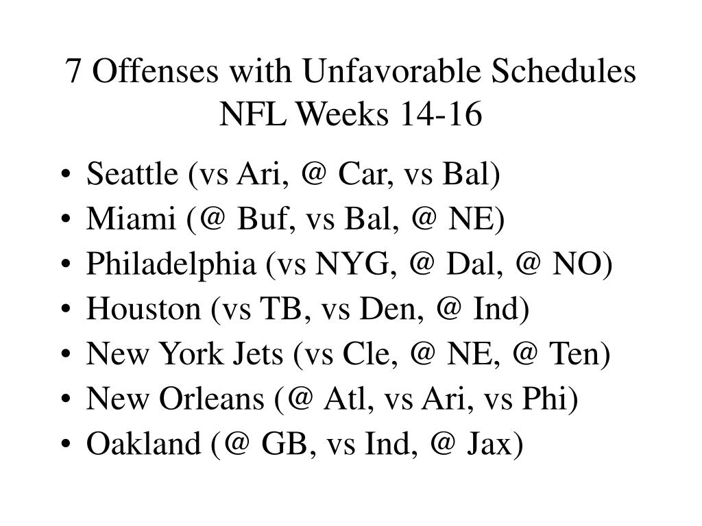 7 Offenses with Unfavorable Schedules NFL Weeks 14-16