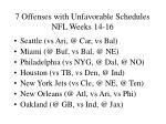7 offenses with unfavorable schedules nfl weeks 14 16