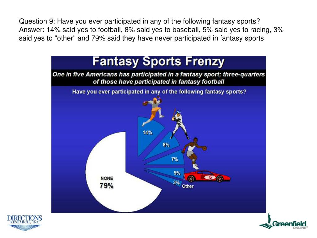 Question 9: Have you ever participated in any of the following fantasy sports?