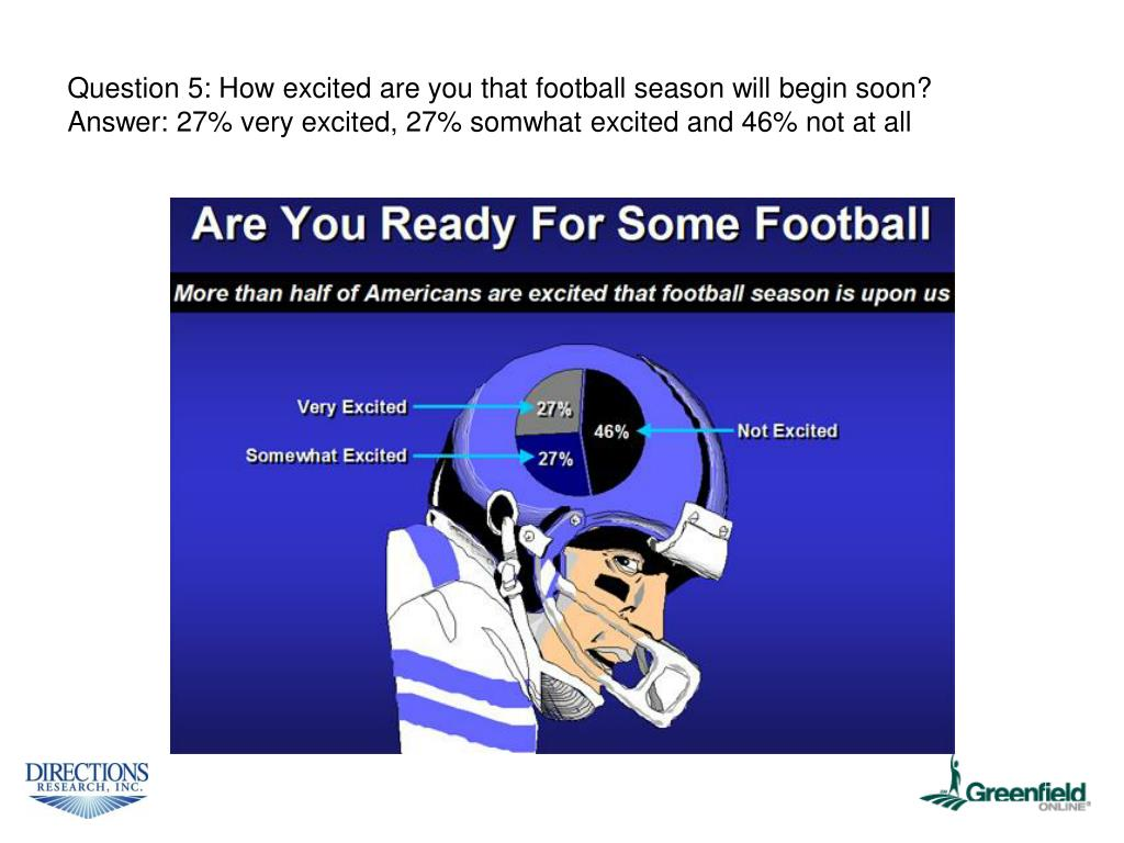 Question 5: How excited are you that football season will begin soon?