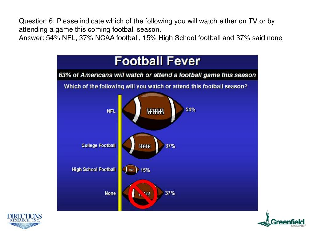 Question 6: Please indicate which of the following you will watch either on TV or by attending a game this coming football season.