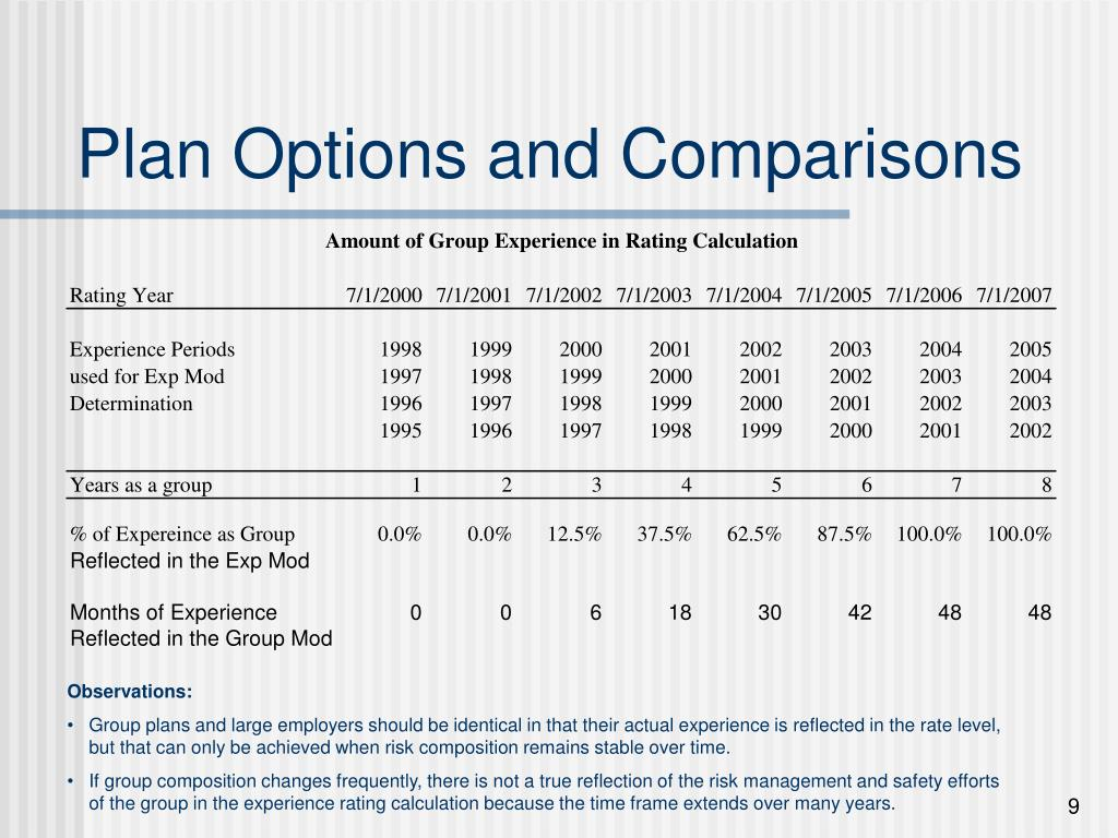 Plan Options and Comparisons