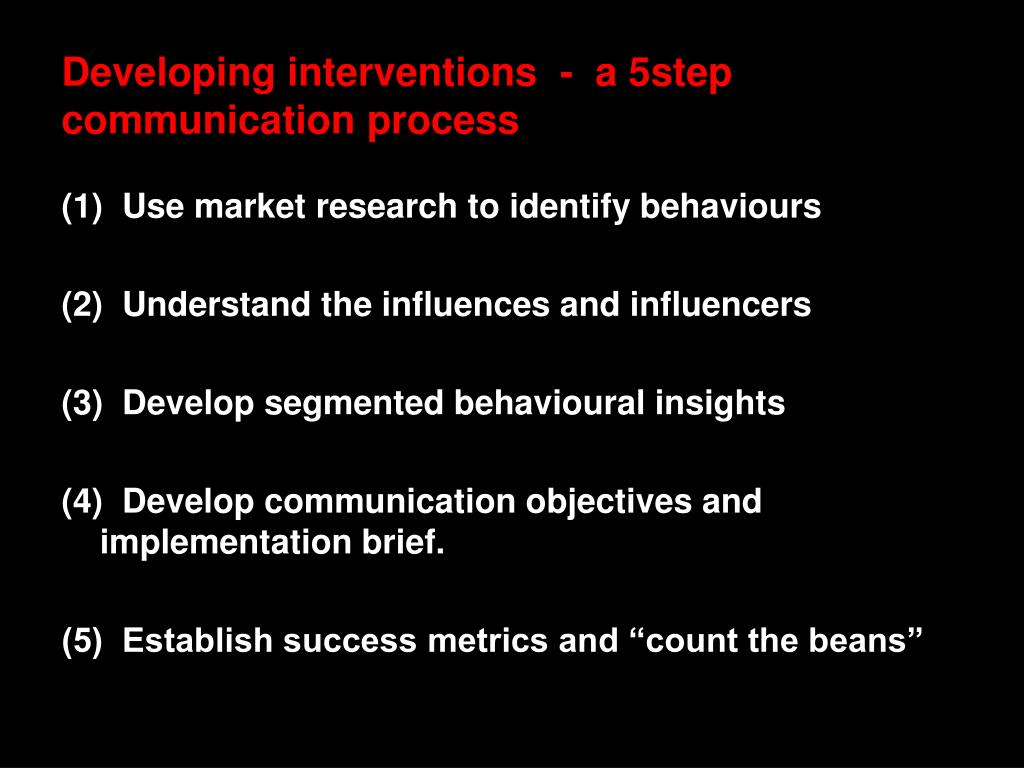 Developing interventions  -  a 5step communication process
