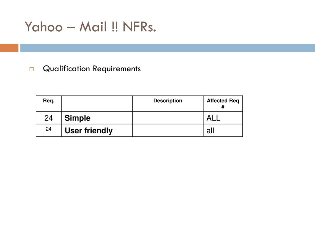 Yahoo – Mail !! NFRs.