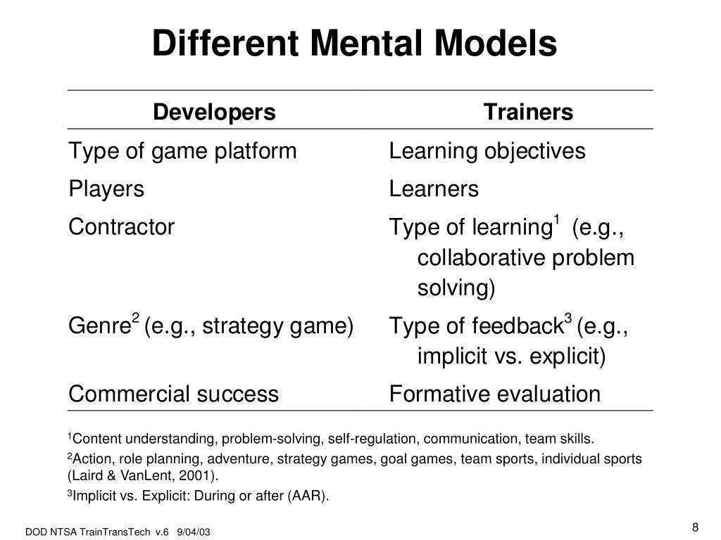 Different Mental Models
