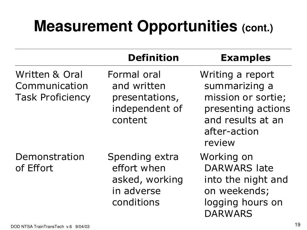 Measurement Opportunities