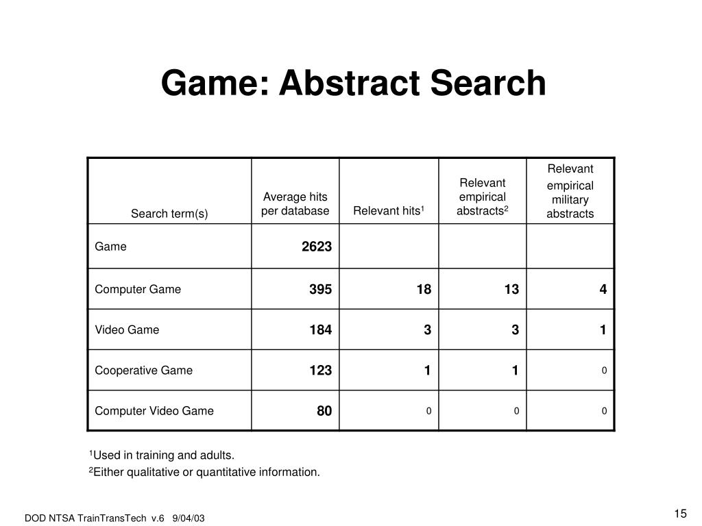 Game: Abstract Search