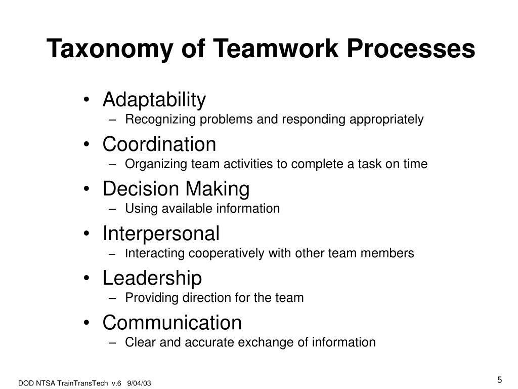 Taxonomy of Teamwork Processes