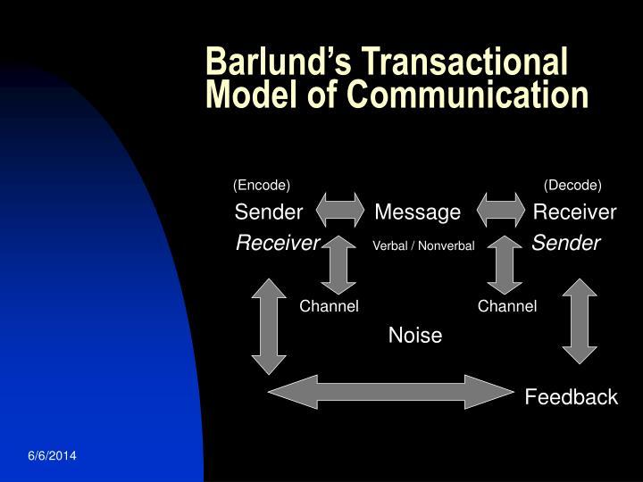 Barlund's Transactional Model of Communication