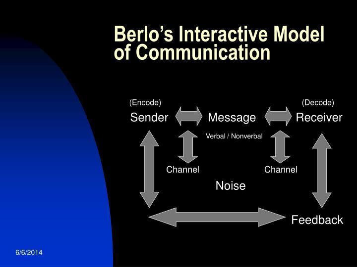 Berlo's Interactive Model of Communication
