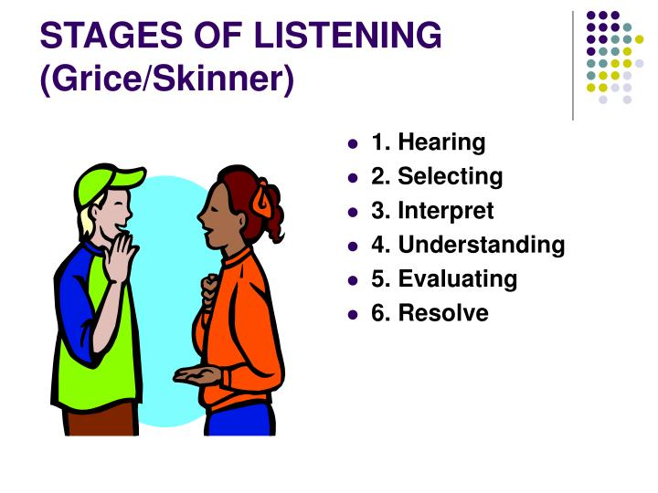 STAGES OF LISTENING (Grice/Skinner)