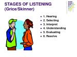 stages of listening grice skinner