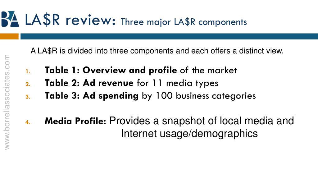 LA$R review: