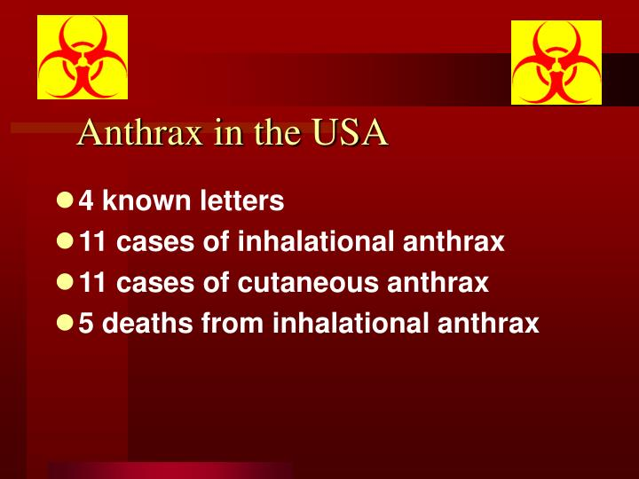 Anthrax in the USA