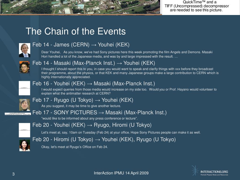 The Chain of the Events