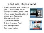 e tail side itunes trend