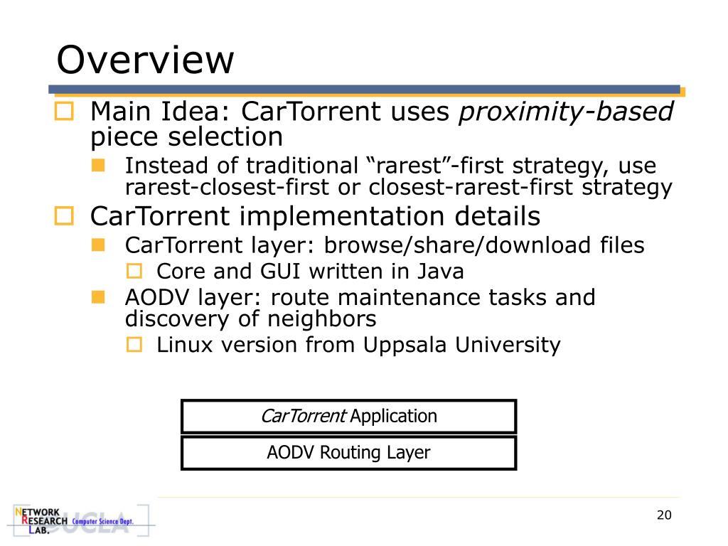 CarTorrent