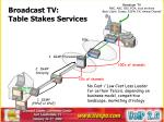 broadcast tv table stakes services