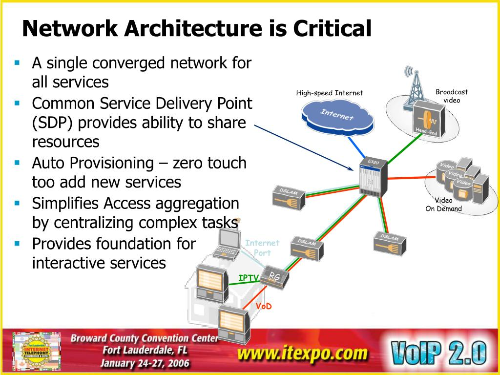 A single converged network for all services