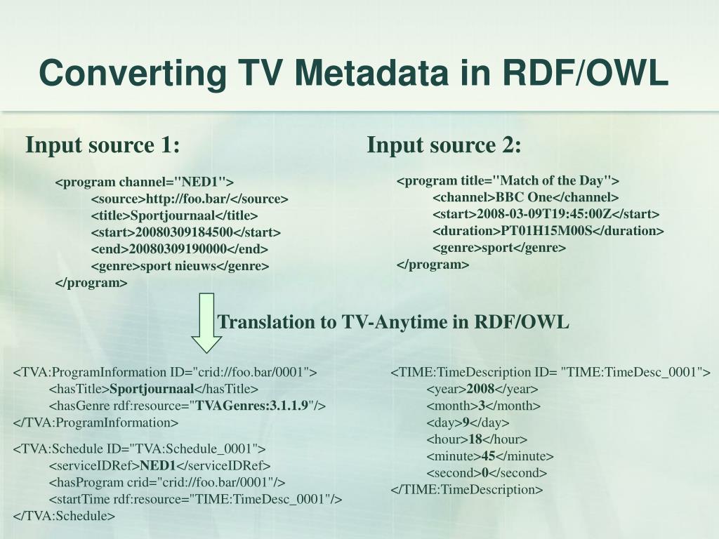 Converting TV Metadata in RDF/OWL