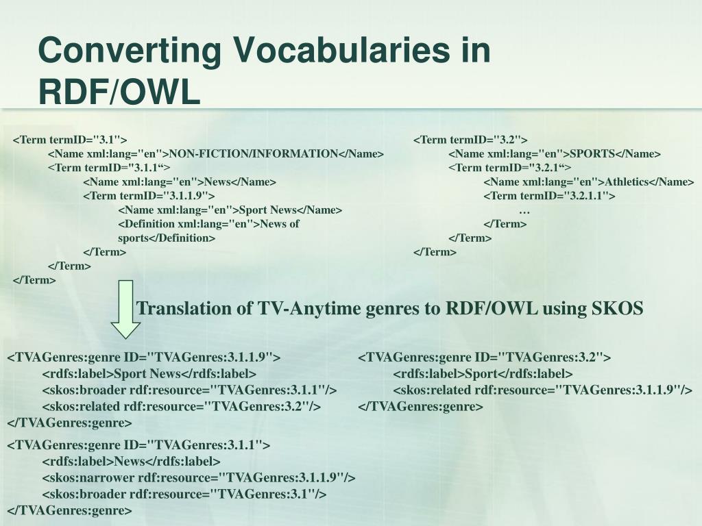 Converting Vocabularies in RDF/OWL